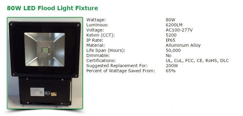 80W LED Flood Light Fixture