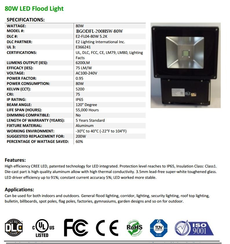 80W-LED-Flood-Light-complete-specs-Fixture